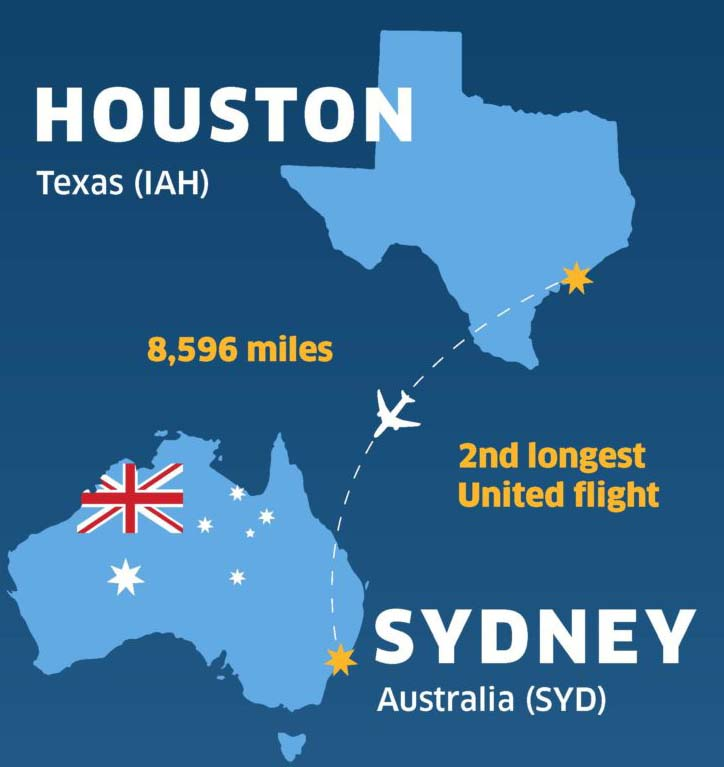sydney to las vegas flight duration