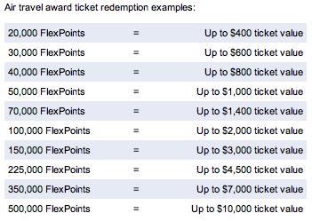 FlexPoint Award Levels