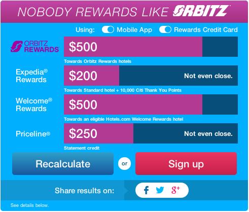 Orbitz comparison